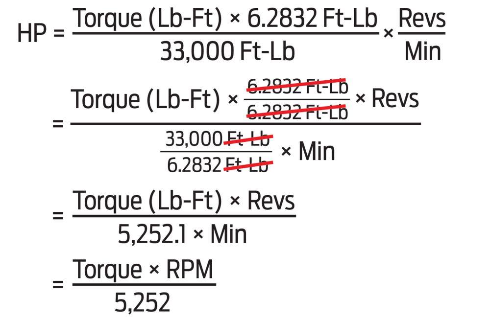 تفاوت بین واحدهای کیلووات، PS و اسببخار