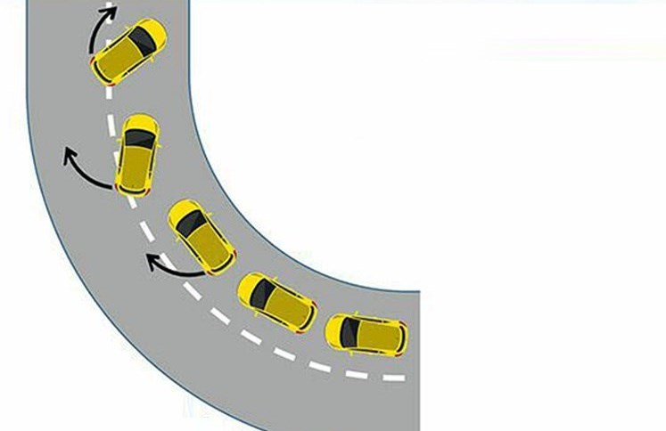 چگونه خودرو خود را هنگام لیزخوردن کنترل کنیم؟