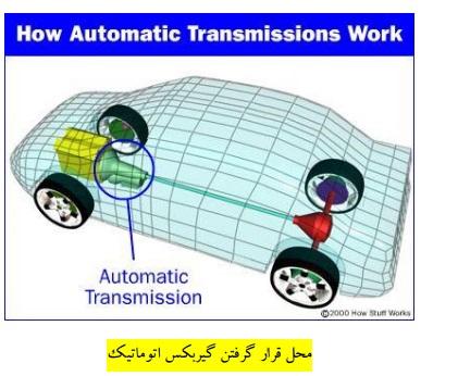 آشنایی با انواع گیربکسھای اتوماتیک در خودروھای سواری