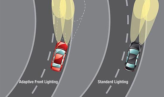بررسی برترین سیستمهای ایمنی در خودروها