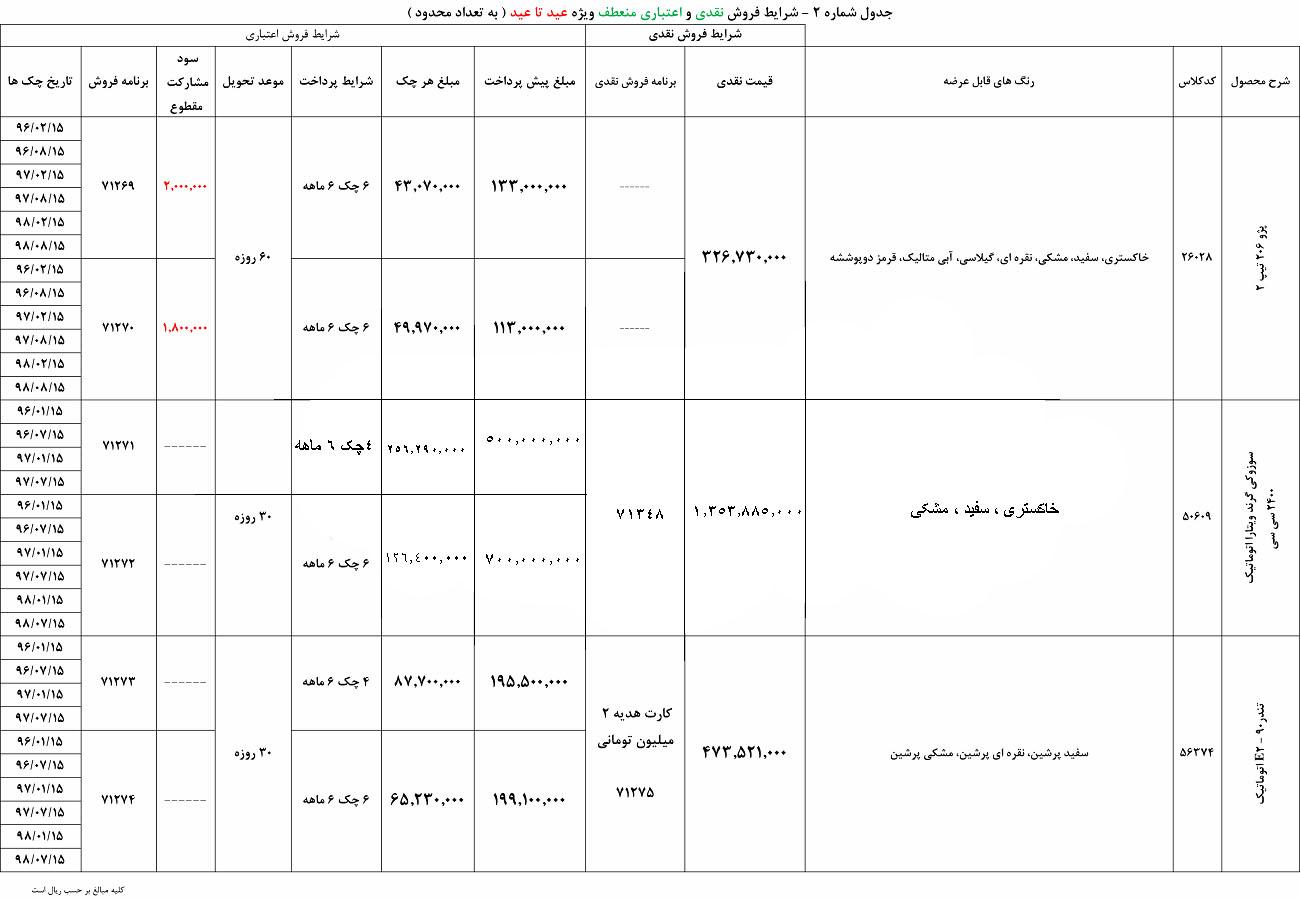 فروش عید تا عید ایران خودرو