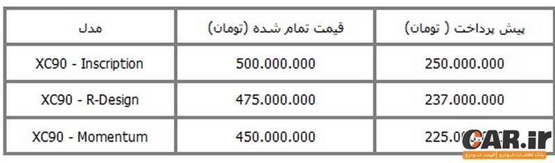 شرایط فروش و قیمت خودروی ولوو XC90