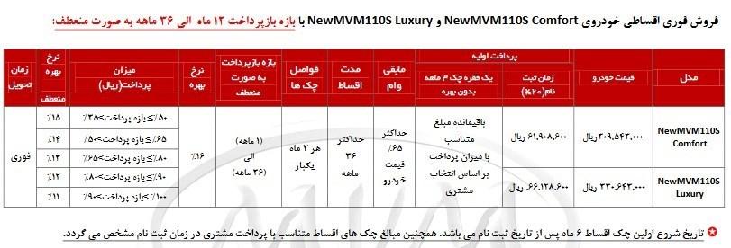فروش ویژه عید تا عید خودروهای MVM آغاز شد
