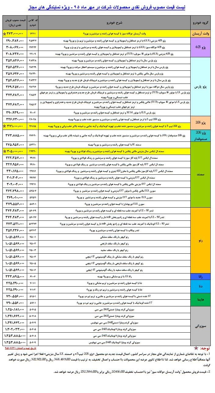 لیسشت قیمت محصولات ایران خودرو