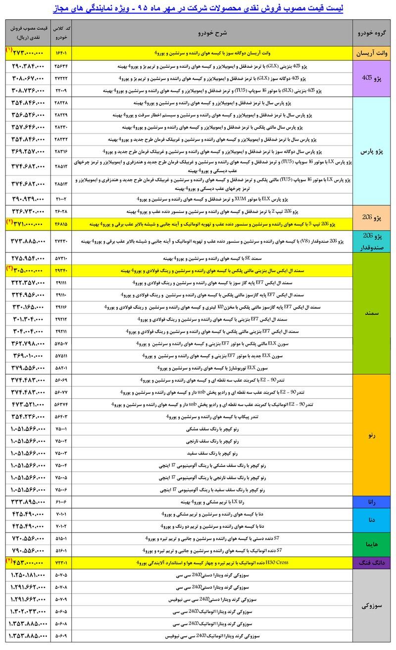 لیست قیمت محصولات ایران خودرو ویژه نیمه دوم مهرماه