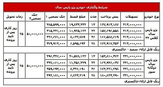 فروش اقساطی پژو پارس سال با شرایط ۱۲ تا ۴۸ ماهه