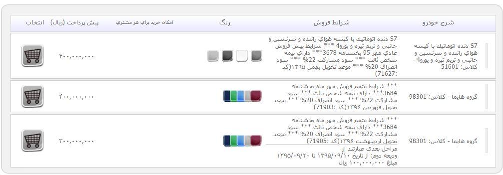 پیش فروش هایما S7 توسط ایران خودرو