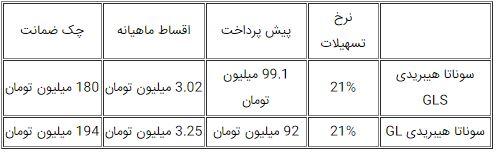 معرفی هیوندای سوناتا هیبریدی 2016 در ایران