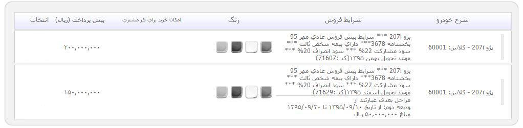 شرایط پیش فروش خودرو 207 از سوی ایران خودرو اعلام شد.