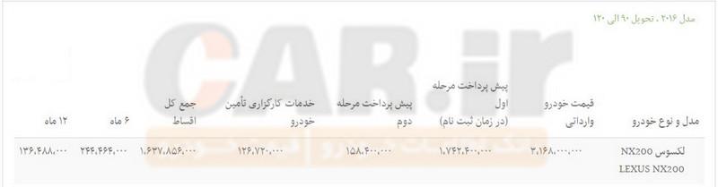 فروش اقساطی خودرو لکسوس NX۲۰۰ با شرایط ۶ و ۱۲ ماهه