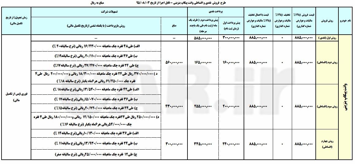 طرح فروش نقد و اقساط پیکاپ بنزینی ایرانخودرو دیزل