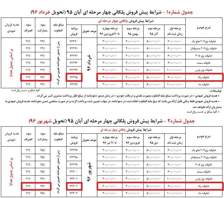 پیش فروش رانای ایران خودرو با 6 میلیون تومان پیش پرداخت
