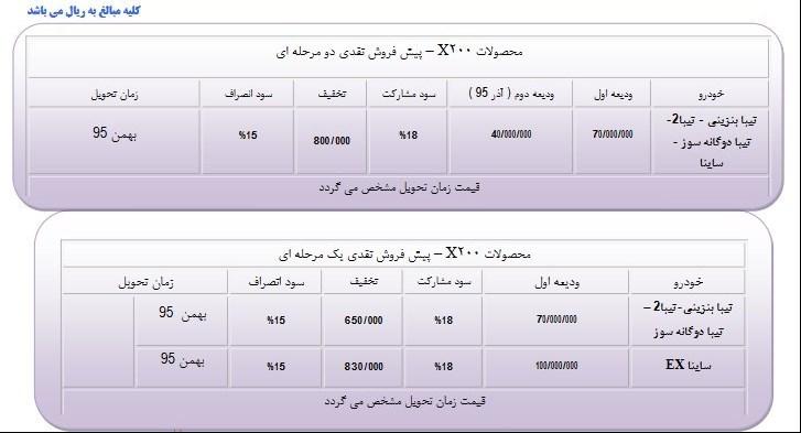 فروش نقدی و اعتباری انواع محصولات سایپا