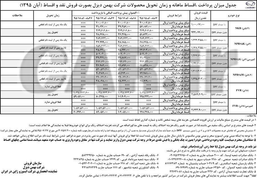 فروش نقد و اقساطی محصولات بهمن دیزل