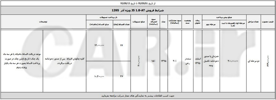 طرح فروش نقد و اقساط محصولات کرمان موتور