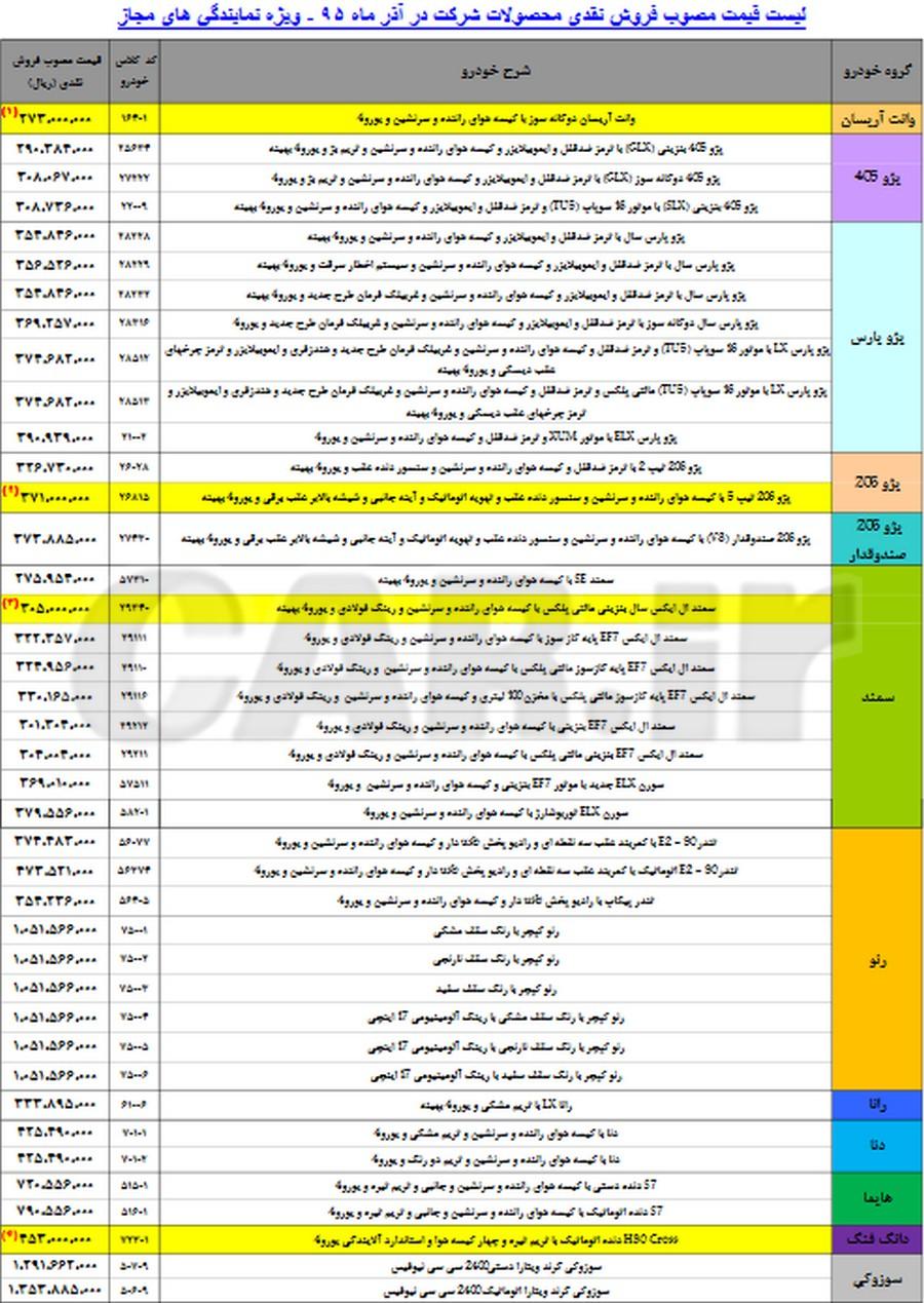 لیست قیمت محصولات ایران خودرو -آذر 95