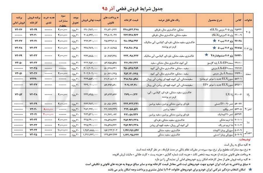 فروش قطعی محصولات ایران خودرو