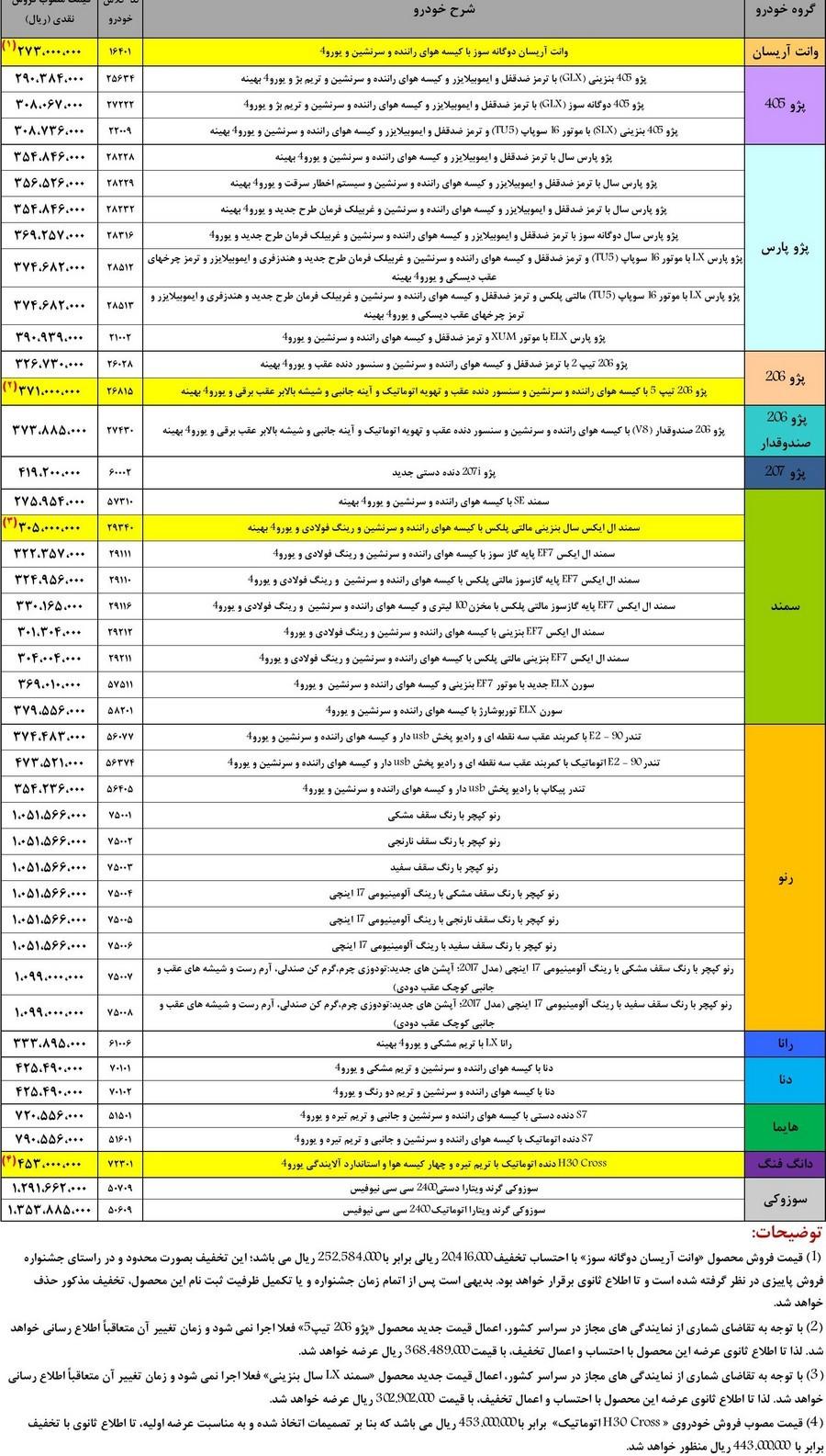 لیست قیمت جدید کارخانهای ایران خودرو - نسخه 2 آذرماه 95