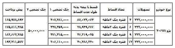 فروش اقساطی محصولات ایران خودرو بدون ضامن