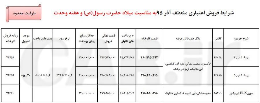 فروش اعتباری منعطف ایران خودرو به مناسبت میلادحضرت رسول(ص) و هفته وحدت