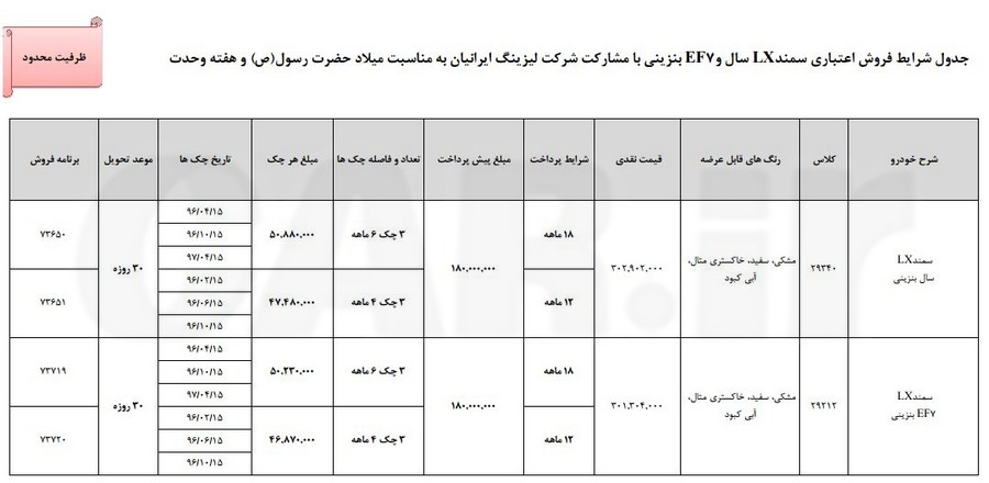 شرایط فروش اعتباری سمندLX سال وEF7 بنزینی با مشارکت شرکت لیزینگ ایرانیان