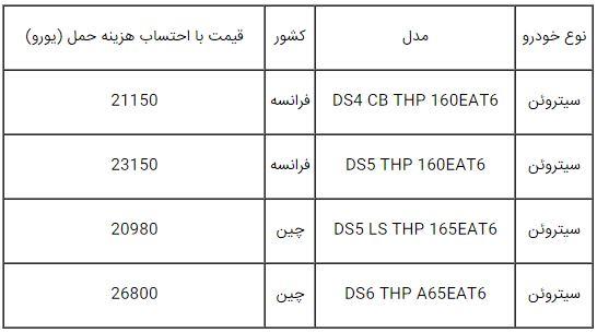 قیمت گمرکی خودرو های DS 2017