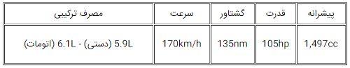 ام وی ام X22 به زودی در ایران