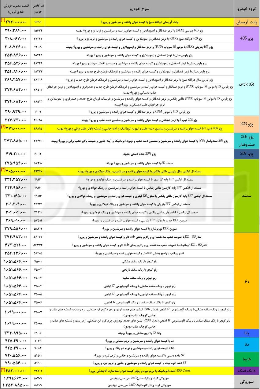 قیمت جدید محصولات شرکت ایران خودرو اعلام گردید