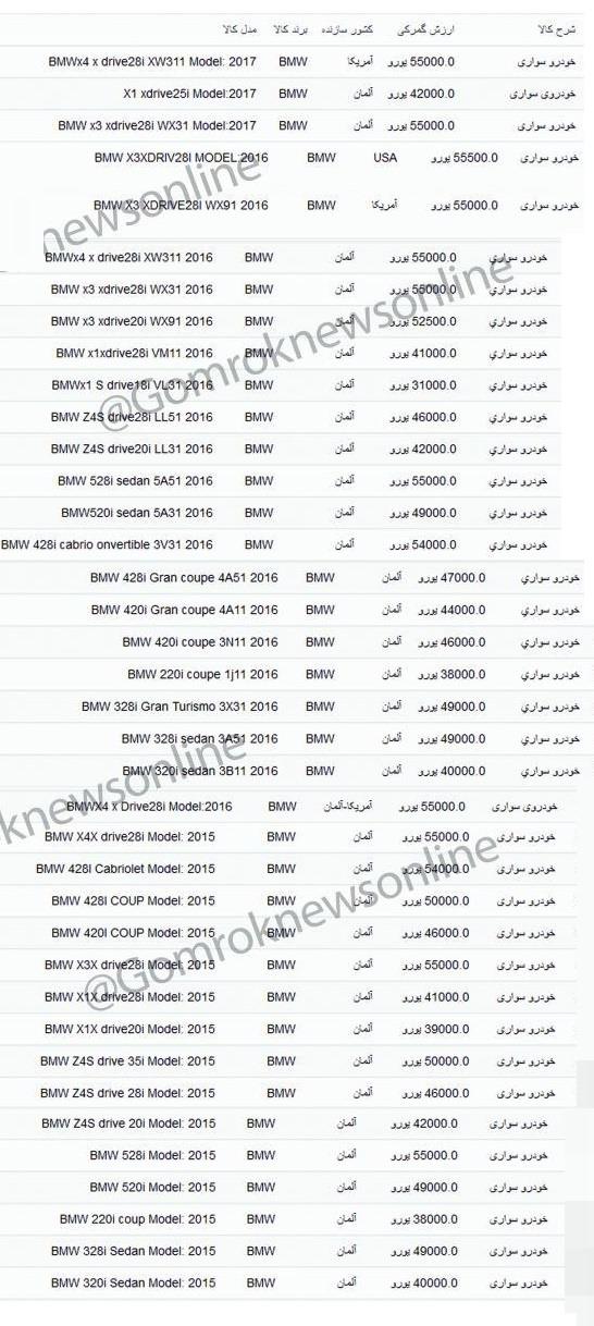 قیمت خودروهای بی ام و در گمرک ایران + جدول