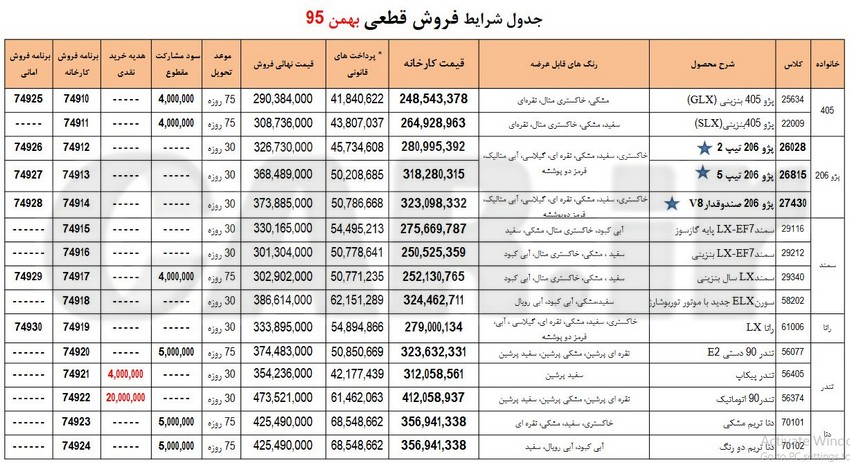 شرایط فروش فوری محصولات ایران خودرو بهمن ٩۵