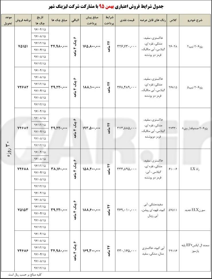 شرایط جدید فروش اقساطی محصولات ایران خودرو - بهمن 95