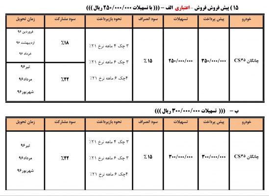 شرایط فروش اعتباری و تسهیلاتی چانگان CS۳۵ ویژه جشنواره دهه فجر