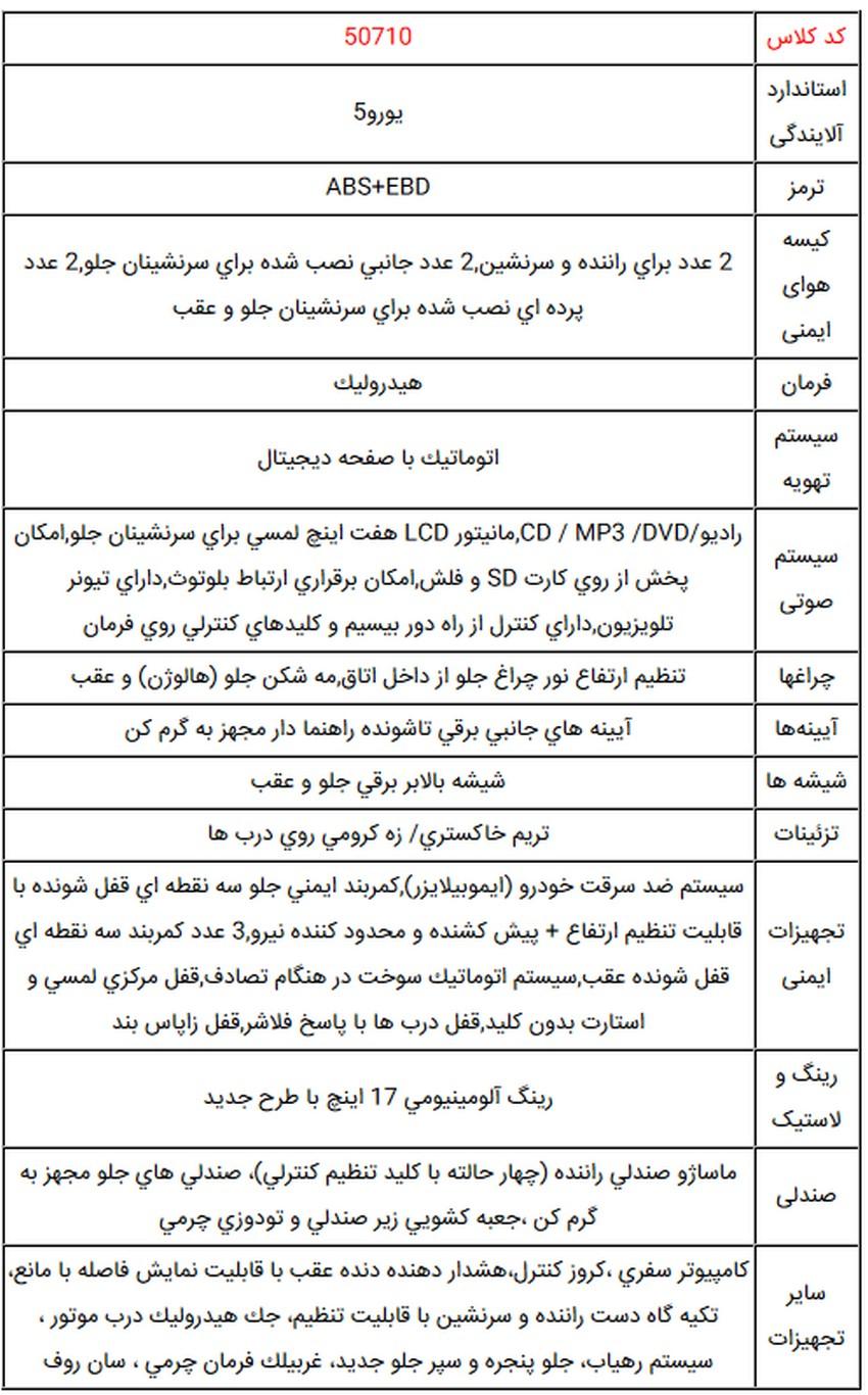 معرفی و مشخصات خودرو سوزوکی گرند ویتارا فیس لیفت آپشن (مجهز به سانروف) شرکت ایران خودرو