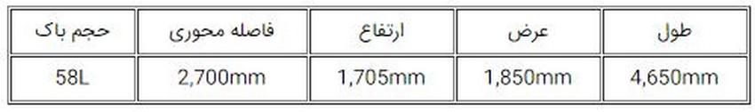 خودروی جدید چانگان CS75 ؛ لوکسترین شاسیبلند سایپا