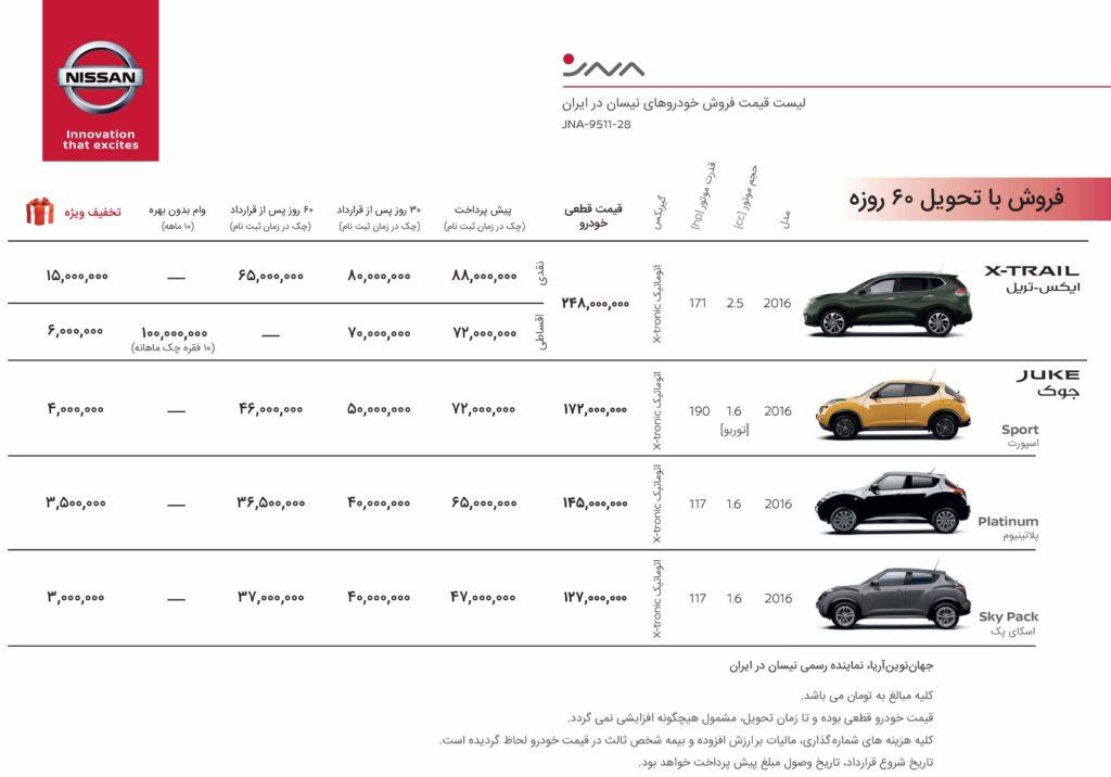 شرایط جدید فروش خودروهای نیسان از سوی شرکت جهان نوین آریا اعلام شد