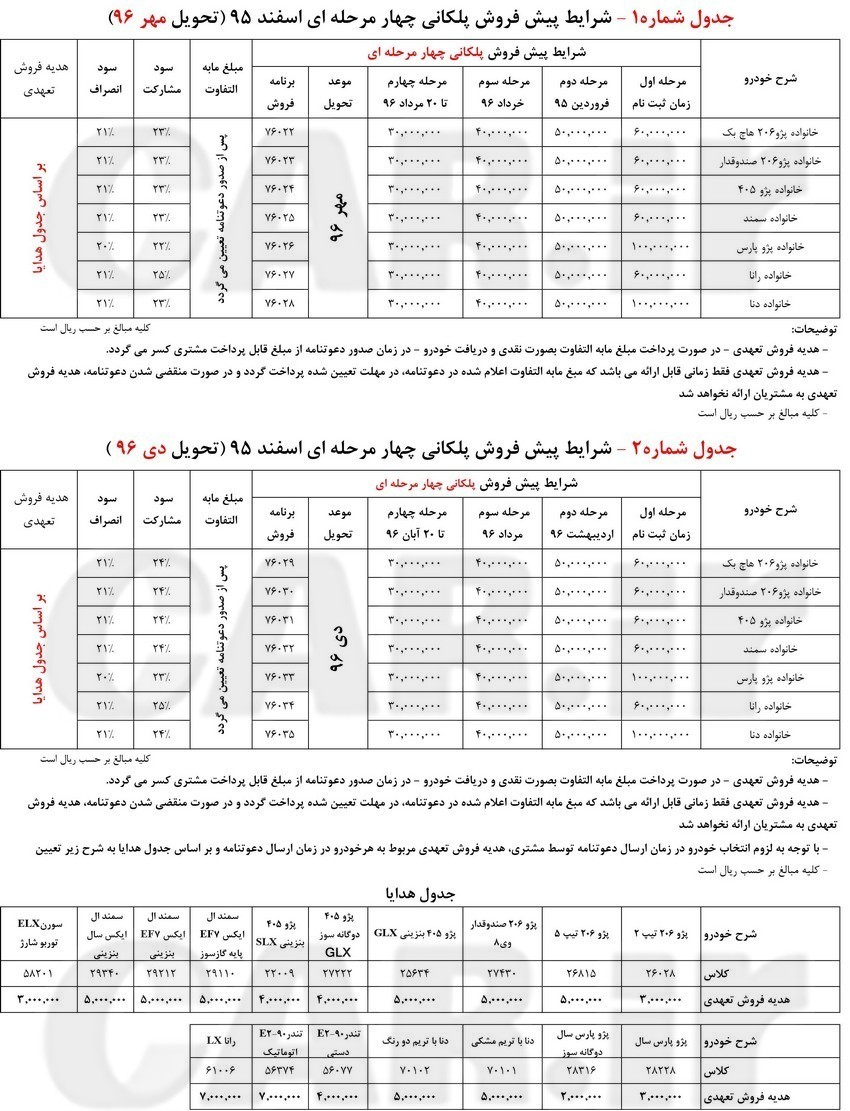 طرح پیش فروش پلکانی محصولات ایران خودرو - اسفند 95