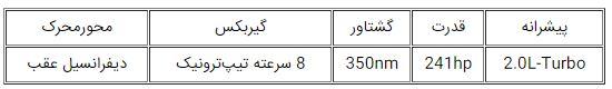 خودروی جدید GS200t  گرانترین لکسوس در بازار ایران