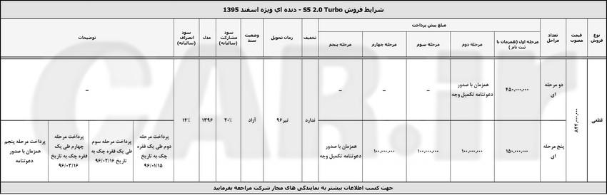 شرایط فروش نقد و اقساط محصولات کرمان موتور
