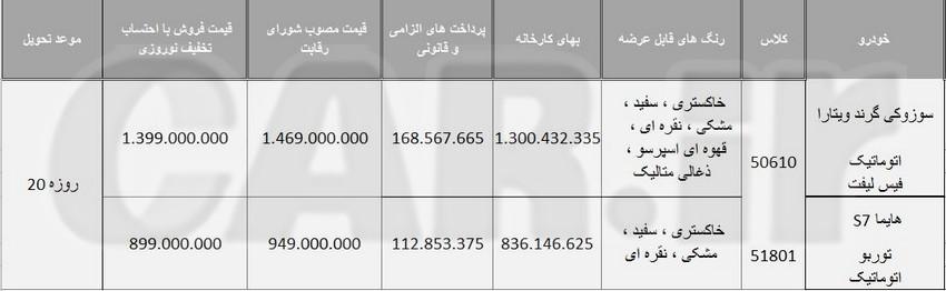 شرایط فروش فوری خودروھای SUV ایران خودرو - ویژه نوروز