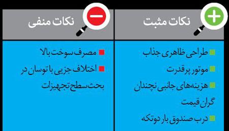 خودروهای کارکرده ولی بدرد بخور در بازار ایران