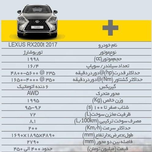 بازگشت دوباره لکسوس RX محبوب به ایران