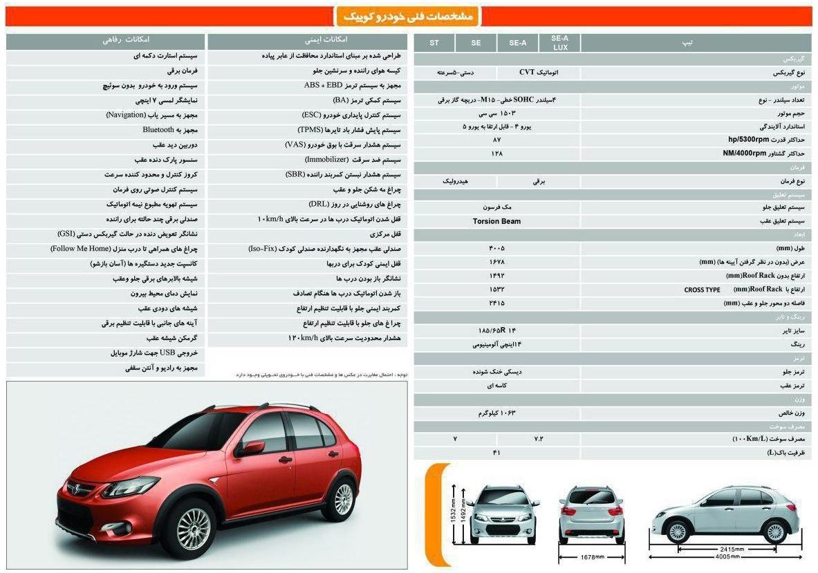 مشخصات کامل خودروی کوئیک شرکت سایپا اعلام شد