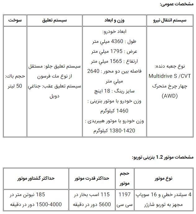 معرفی و مشخصات کامل تویوتا C-HR مدل 2017 در ایران