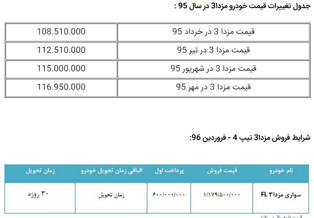 اعلام قیمت جدید مزدا3 تیپ 4 از سوی گروه بهمن
