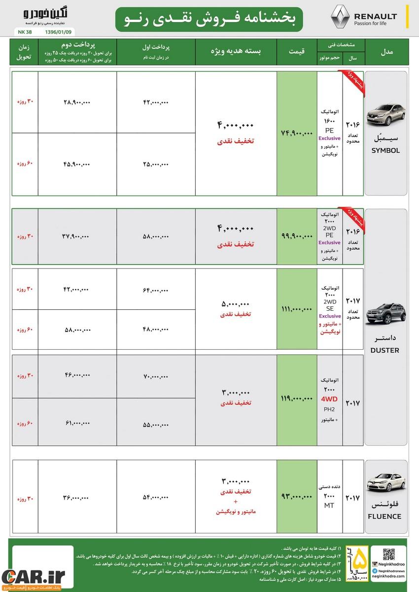 آغاز فروش محصولات رنو در سال 96 توسط نگین خودرو