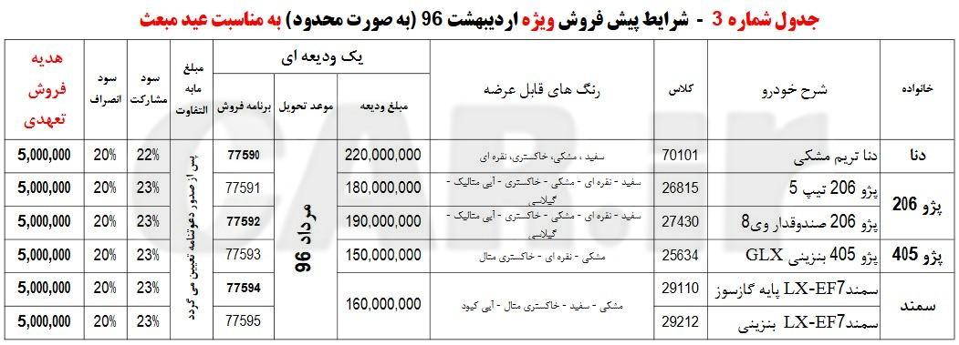 پیش فزوش عادی محصولات ایران خودرو-اردیبهشت ماه 96