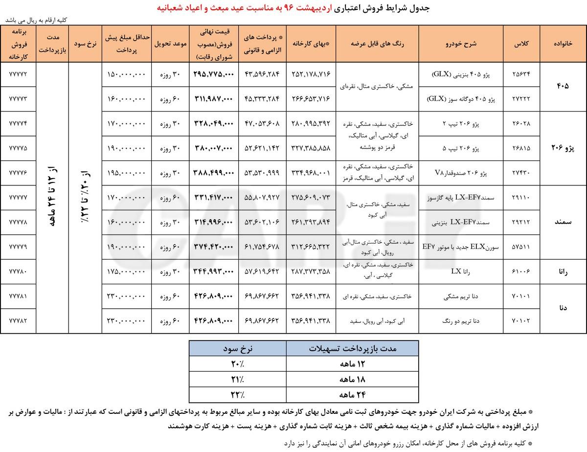 شرایط فروش اعتباری محصولات ایران خودرو به مناسبت عید مبعث و اعیاد شعبانیه