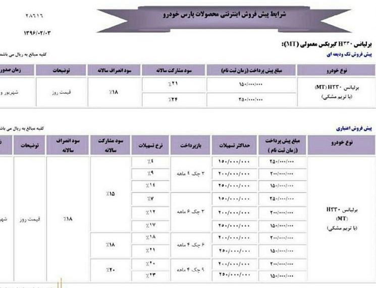 شرایط فروش نقد و اقساط محصولات پارس خودرو بمناسبت عید مبعث - اردیبهشت 96