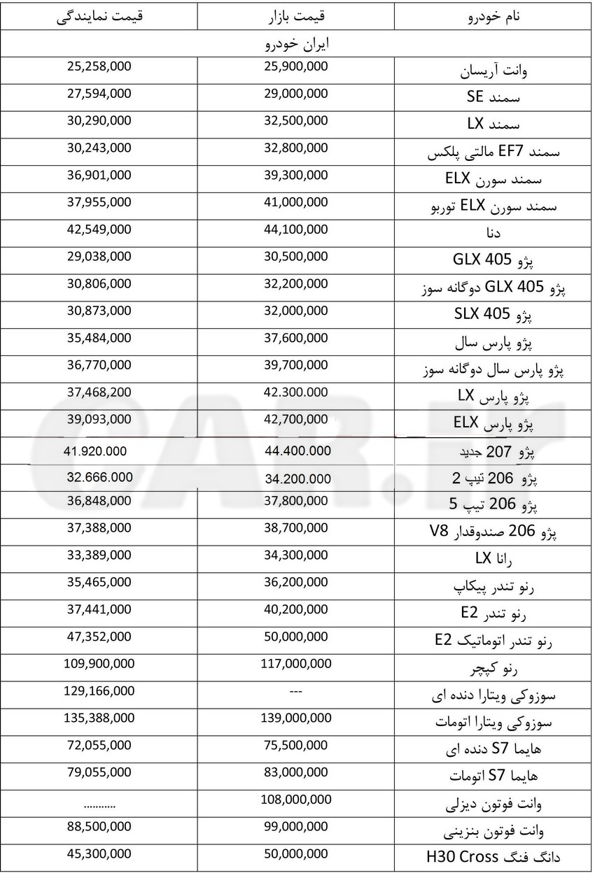 اعلام قیمت های محصولات ایران خودرو ۱۵ فروردین ۹۶