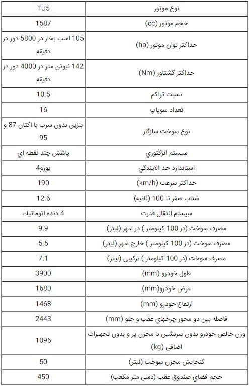 اطلاعات کامل پژو 207 صندوقدار اتوماتیک